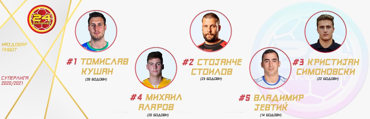 najdobar-igrac-sezonaпикер24ракомет