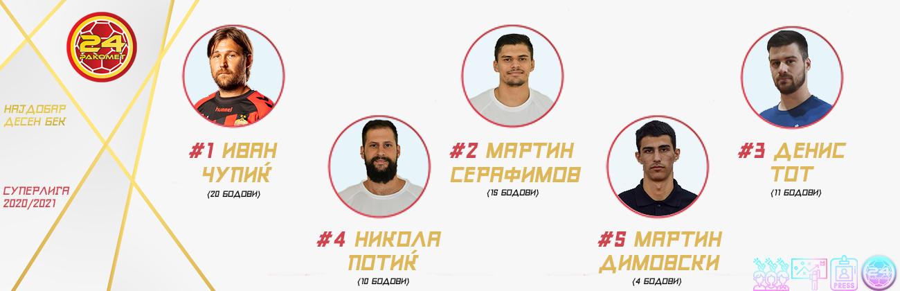 najdobar-igrac-sezona-ДЕСЕНБЕКВКУПНО