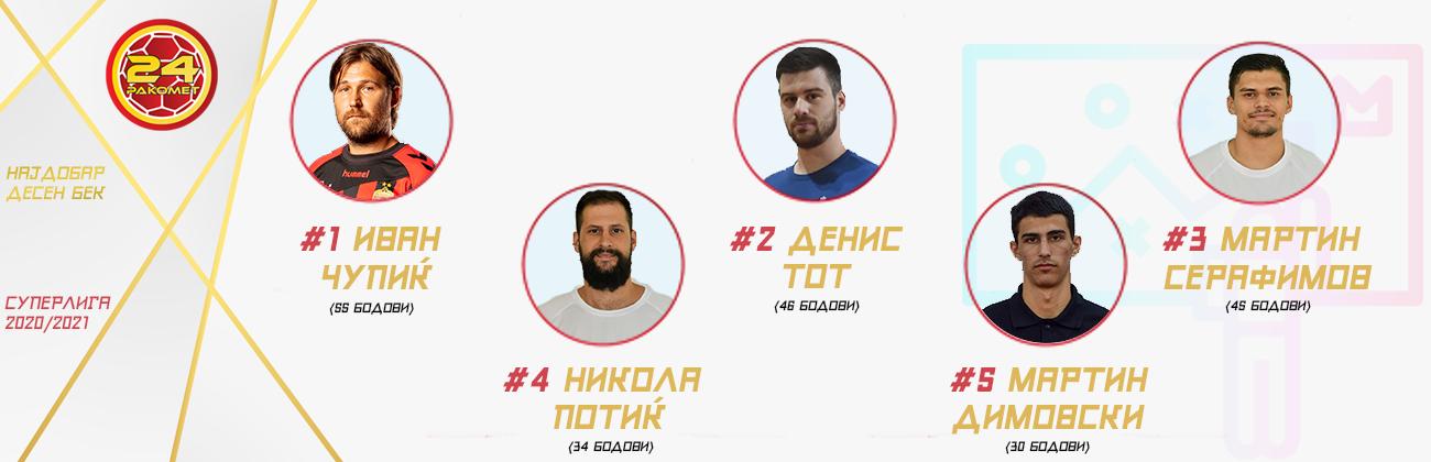 najdobar-igrac-sezona-ДЕСЕНБЕКТРЕНЕРИ