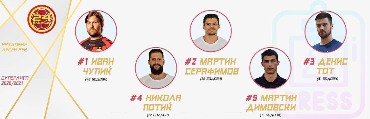 najdobar-igrac-sezona-ДЕСЕН-БЕК-ПРЕС