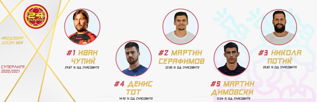 najdobar-igrac-sezona-десенбекфанови