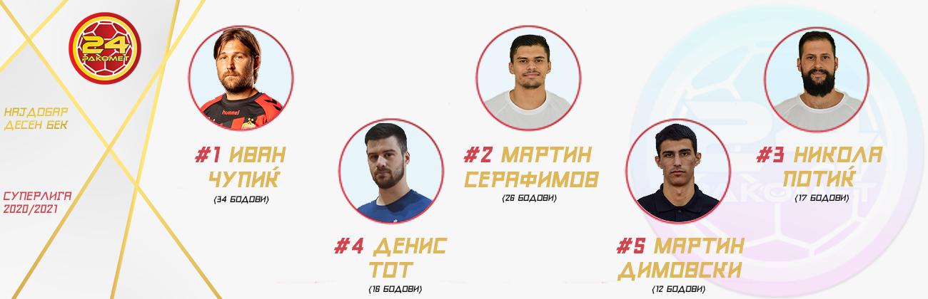 najdobar-igrac-sezona-десенбек24ракомет