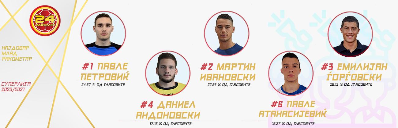 najdobar-igrac-sezona-младипублика