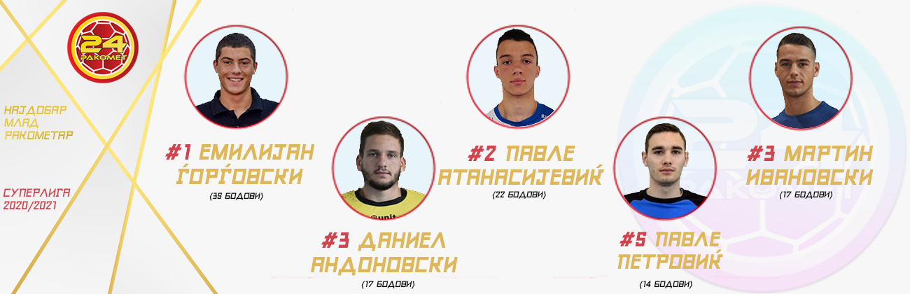 najdobar-igrac-sezona-млади24ракомет