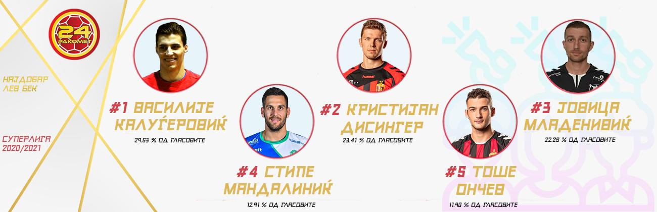 najdobar-igrac-sezona-beklevfanovi
