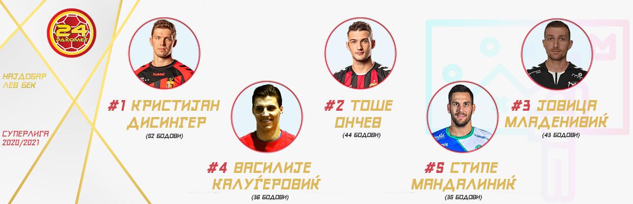 najdobar-igrac-sezona-levbekklubovi
