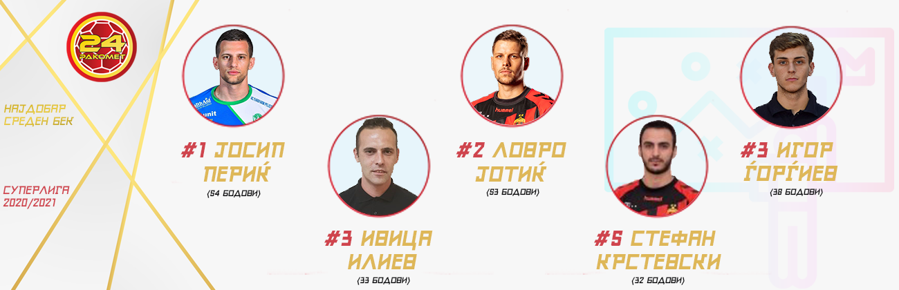 najdobar-igrac-sezona-sреденбек-трениери