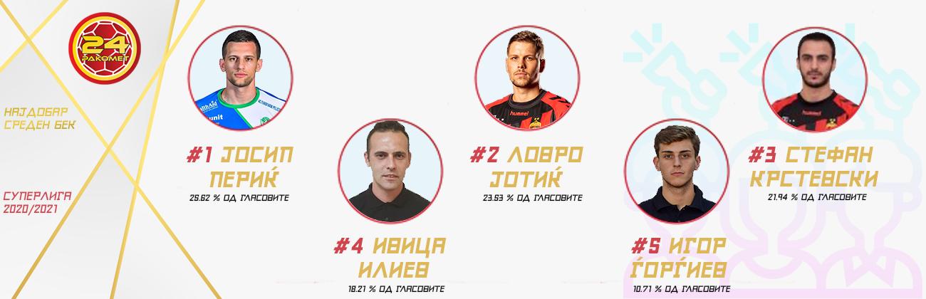 najdobar-igrac-sezona-sреден-бек-фановиved-1
