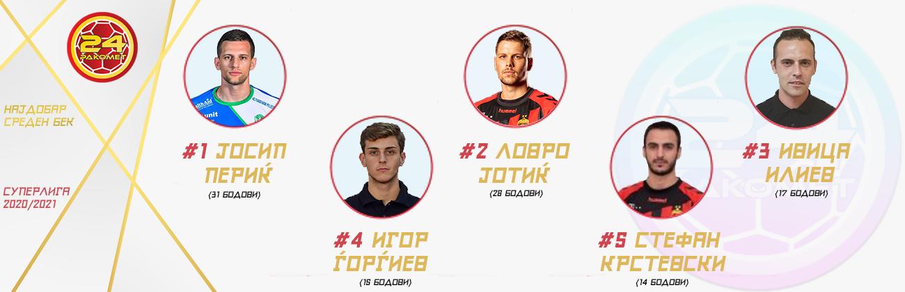 najdobar-igrac-sezona-sреден-бек-24ракомет1