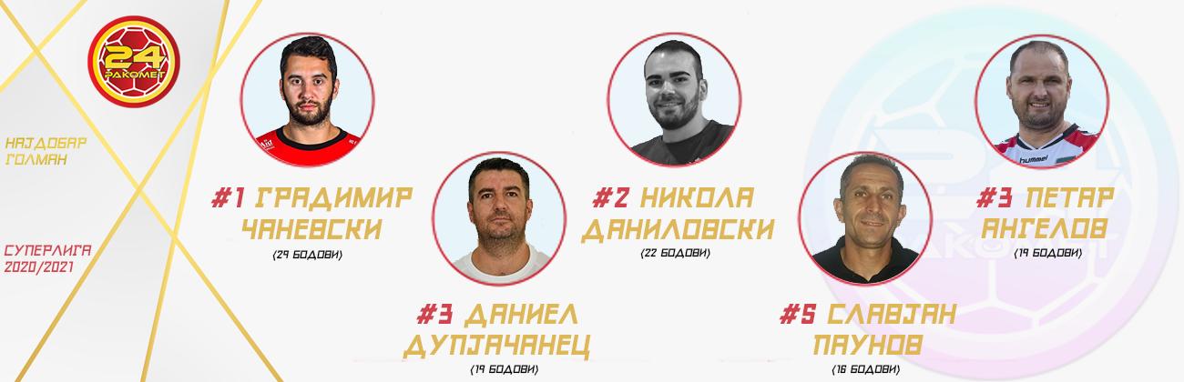 najdobar-igrac-sezona-sGOLMANI24RAKOMET1