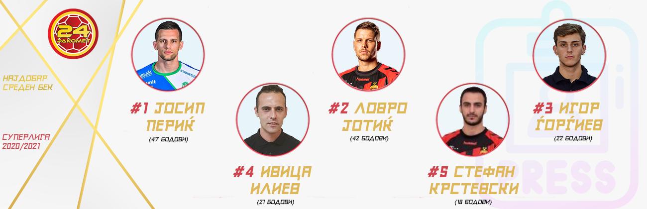 najdobar-igrac-sezona-sreden-bek-pres-1