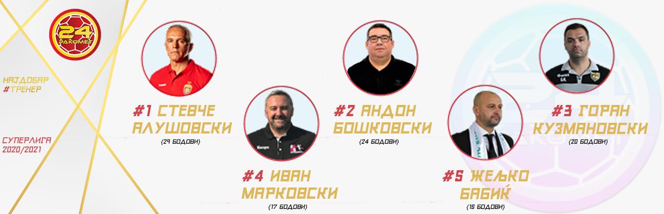 treneri-od-24rakomet